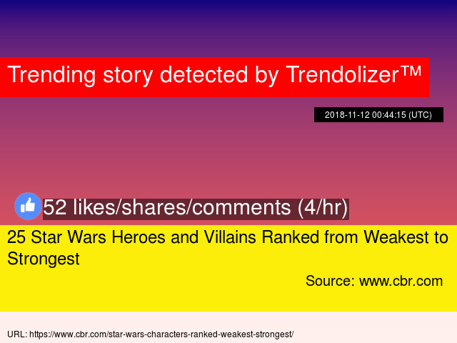 25 Star Wars Heroes and Villains Ranked from Weakest to Strongest
