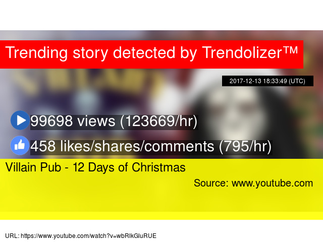 villain pub 12 days of christmas - 12 Days Of Christmas Youtube