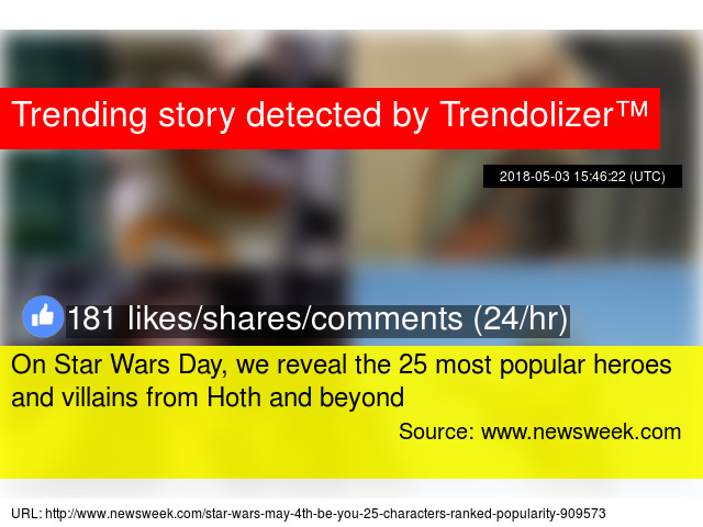 On Star Wars Day, we reveal the 25 most popular heroes and villains